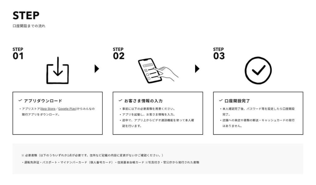 「みんなの銀行」1000円以上稼げるアフィリエイト解説